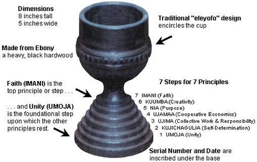 7lovejohnson-kwanzaa-Unity cup